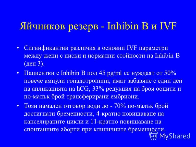 Яйчников резерв - Inhibin B и IVF Сигнификантни различия в основни IVF параметри между жени с ниски и нормални стойности на Inhibin B (ден 3). Пациентки с Inhibin B под 45 pg/ml се нуждаят от 50% повече ампули гонадотропини, имат забавяне с един ден