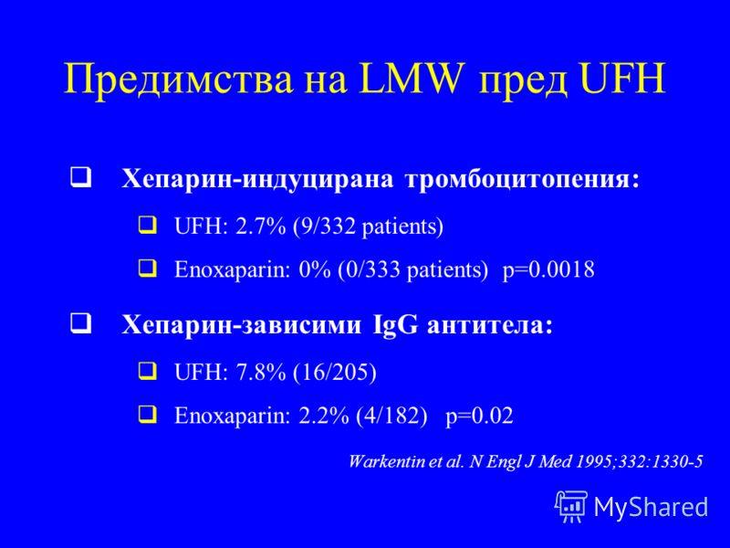 Предимства на LMW пред UFH Хепарин-индуцирана тромбоцитопения: UFH: 2.7% (9/332 patients) Enoxaparin: 0% (0/333 patients) p=0.0018 Хепарин-зависими IgG антитела: UFH: 7.8% (16/205) Enoxaparin: 2.2% (4/182) p=0.02 Warkentin et al. N Engl J Med 1995;33