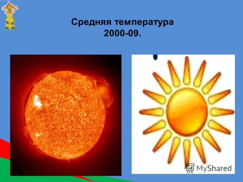 Средняя температура 2000-09.