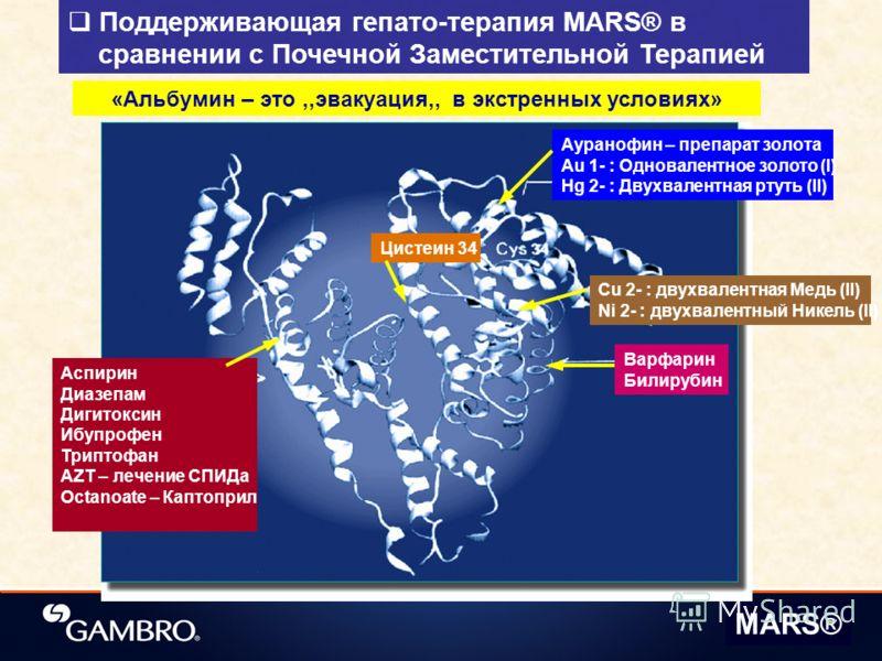 Поддерживающая гепато-терапия MARS® в сравнении с Почечной Заместительной Терапией «Альбумин – это,,эвакуация,, в экстренных условиях» MARS® Аспирин Диазепам Дигитоксин Ибупрофен Триптофан AZT – лечение СПИДа Octanoate – Каптоприл Варфарин Билирубин