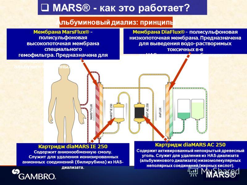 MARS® - как это работает? MARS® Мембрана DiaFlux® - полисульфоновая низкопоточная мембрана. Предназначена для выведения водо-растворимых токсичных в-в из HAS-диализата (альбуминового диализата). Мембрана MarsFlux® - полисульфоновая высокопоточная мем