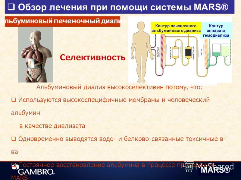 Контур аппарата гемодиализа Контур печеночного альбуминового диализа Обзор лечения при помощи системы MARS® MARS® Альбуминовый печеночный диализ Альбуминовый диализ высокоселективен потому, что: Используются высокоспецифичные мембраны и человеческий