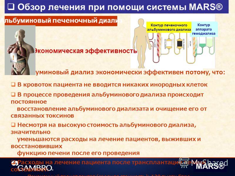 Контур аппарата гемодиализа Контур печеночного альбуминового диализа Обзор лечения при помощи системы MARS® MARS® Альбуминовый диализ экономически эффективен потому, что: В кровоток пациента не вводится никаких инородных клеток В процессе проведения