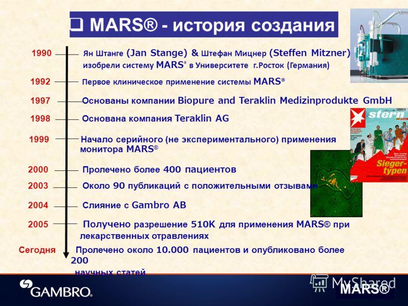 1990 Ян Штанге (Jan Stange) & Штефан Мицнер (Steffen Mitzner) изобрели систему MARS ® в Университете г.Росток (Германия) 1992 Первое клиническое применение системы MARS ® 1997Основаны компании Biopure and Teraklin Medizinprodukte GmbH 1998Основана ко