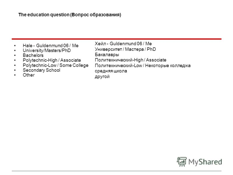 Hale - Guldenmund 06 / Me University/Masters/PhD Bachelors Polytechnic-High / Associate Polytechnic-Low / Some College Secondary School Other The education question (Вопрос образования) Хейл - Guldenmund 06 / Me Университет / Мастера / PhD Бакалавры