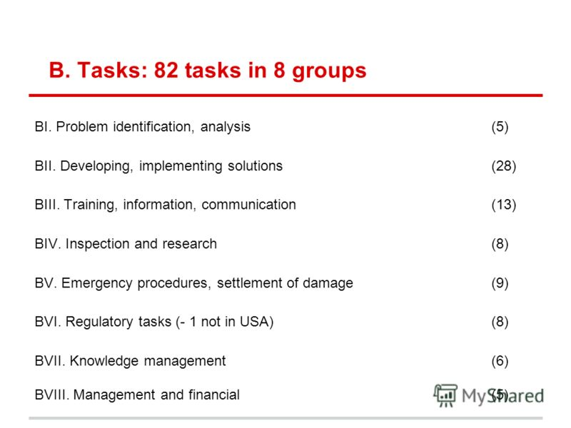 B. Tasks: 82 tasks in 8 groups BI. Problem identification, analysis (5) BII. Developing, implementing solutions (28) BIII. Training, information, communication (13) BIV. Inspection and research (8) BV. Emergency procedures, settlement of damage (9) B
