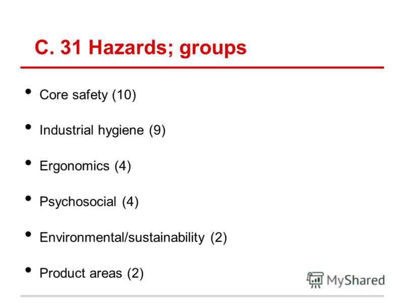 C. 31 Hazards; groups Core safety (10) Industrial hygiene (9) Ergonomics (4) Psychosocial (4) Environmental/sustainability (2) Product areas (2)