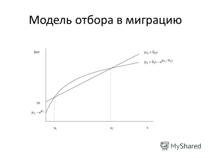 Модель отбора в миграцию