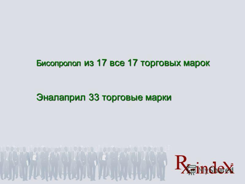 Бисопролол из 17 все 17 торговых марок Эналаприл 33 торговые марки