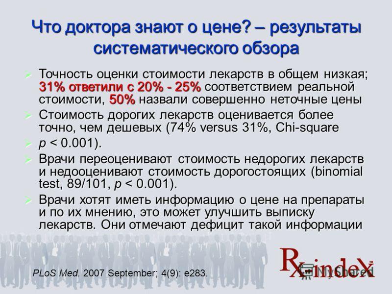 Точность оценки стоимости лекарств в общем низкая; 31% ответили с 20% - 25% соответствием реальной стоимости, 50% назвали совершенно неточные цены Точность оценки стоимости лекарств в общем низкая; 31% ответили с 20% - 25% соответствием реальной стои