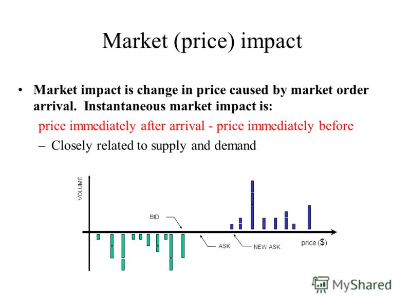price ( $ ) Market (price) impact Market impact is change in price caused by market order arrival. Instantaneous market impact is: price immediately after arrival - price immediately before –Closely related to supply and demand BID ASK BID NEW ASK VO