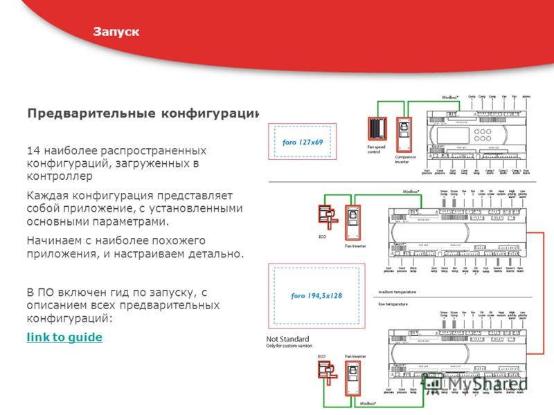 Compressor racks – Retail training EMEA – Brugine, June 2010 Предварительные конфигурации Запуск 14 наиболее распространенных конфигураций, загруженных в контроллер Каждая конфигурация представляет собой приложение, с установленными основными парамет