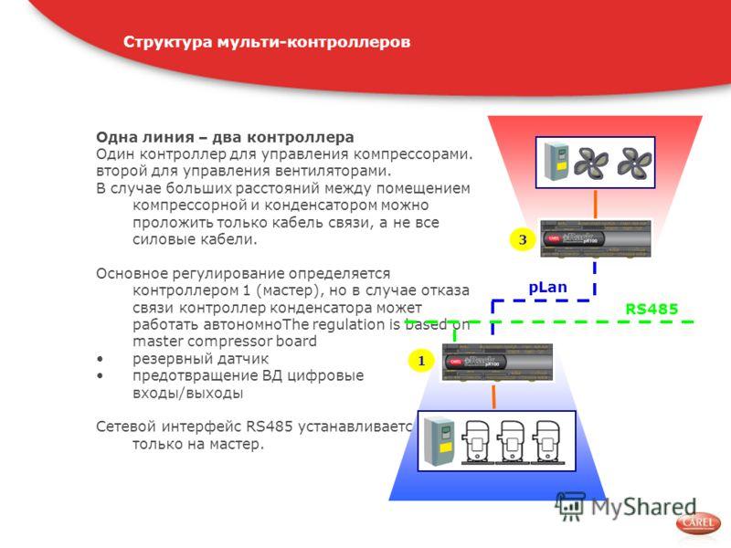 Одна линия – два контроллера Один контроллер для управления компрессорами. второй для управления вентиляторами. В случае больших расстояний между помещением компрессорной и конденсатором можно проложить только кабель связи, а не все силовые кабели. О
