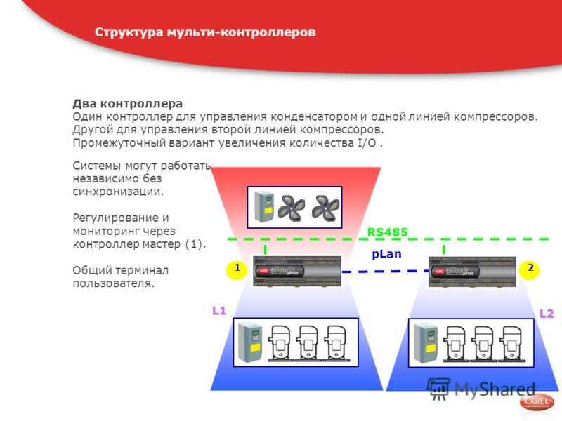 Структура мульти-контроллеров 12 pLan L1 L2 Два контроллера Один контроллер для управления конденсатором и одной линией компрессоров. Другой для управления второй линией компрессоров. Промежуточный вариант увеличения количества I/O. RS485 Системы мог