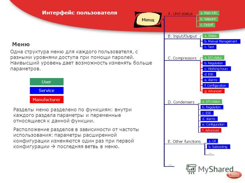Меню User Service Manufacturer Одна структура меню для каждого пользователя, с разными уровнями доступа при помощи паролей. Наивысший уровень дает возможность изменять больше параметров. Разделы меню разделено по функциям: внутри каждого раздела пара