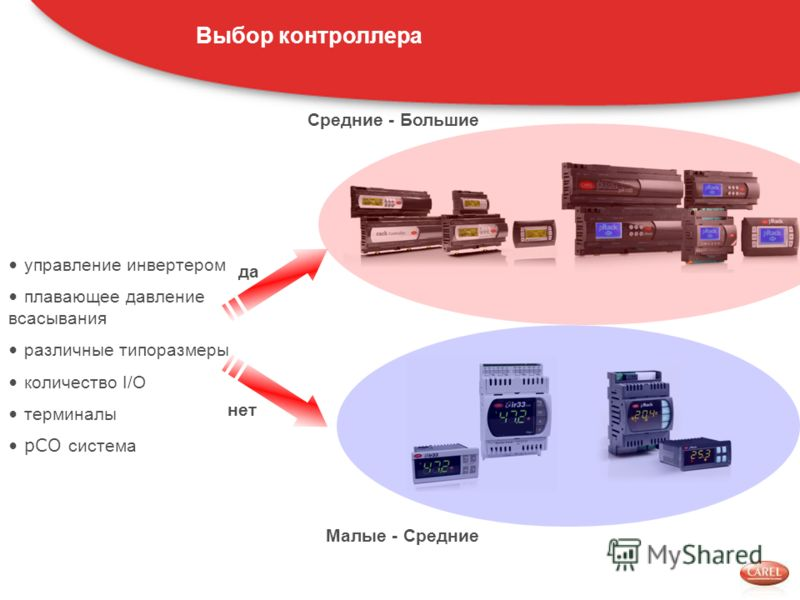 управление инвертером плавающее давление всасывания различные типоразмеры количество I/O терминалы pCO система да нет Средние - Большие Малые - Средние Выбор контроллера