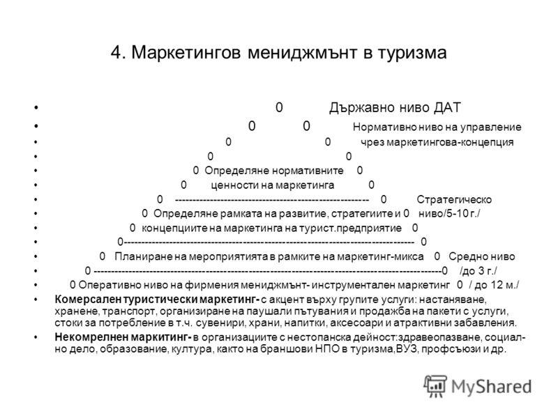 4. Маркетингов мениджмънт в туризма 0 Държавно ниво ДАТ 0 0 Нормативно ниво на управление 0 0 чрез маркетингова-концепция 0 0 0 Определяне нормативните 0 0 ценности на маркетинга 0 0 ------------------------------------------------------- 0 Стратегич