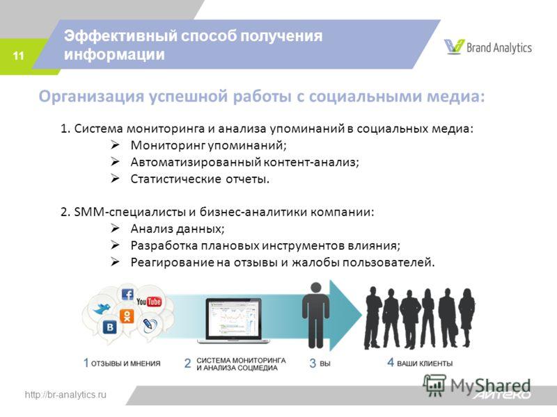 http://br-analytics.ru Эффективный способ получения информации 11 Организация успешной работы с социальными медиа: 1. Система мониторинга и анализа упоминаний в социальных медиа: Мониторинг упоминаний; Автоматизированный контент-анализ; Статистически
