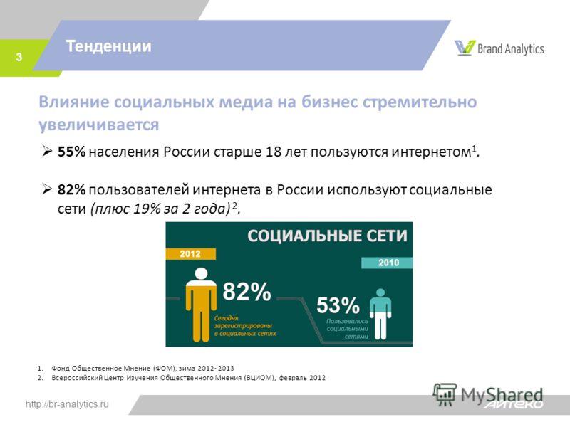 http://br-analytics.ru Тенденции 3 55% населения России старше 18 лет пользуются интернетом 1. 82% пользователей интернета в России используют социальные сети (плюс 19% за 2 года) 2. 1.Фонд Общественное Мнение (ФОМ), зима 2012- 2013 2.Всероссийский Ц