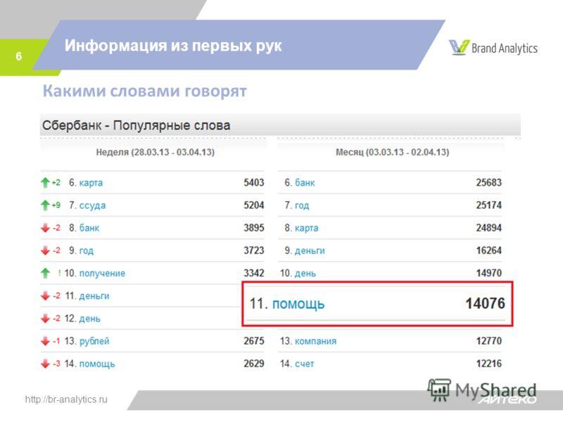 http://br-analytics.ru Информация из первых рук 6 Какими словами говорят