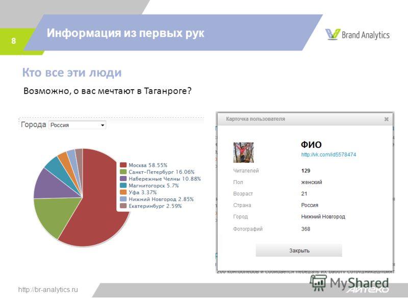 http://br-analytics.ru Информация из первых рук 8 Кто все эти люди Возможно, о вас мечтают в Таганроге?