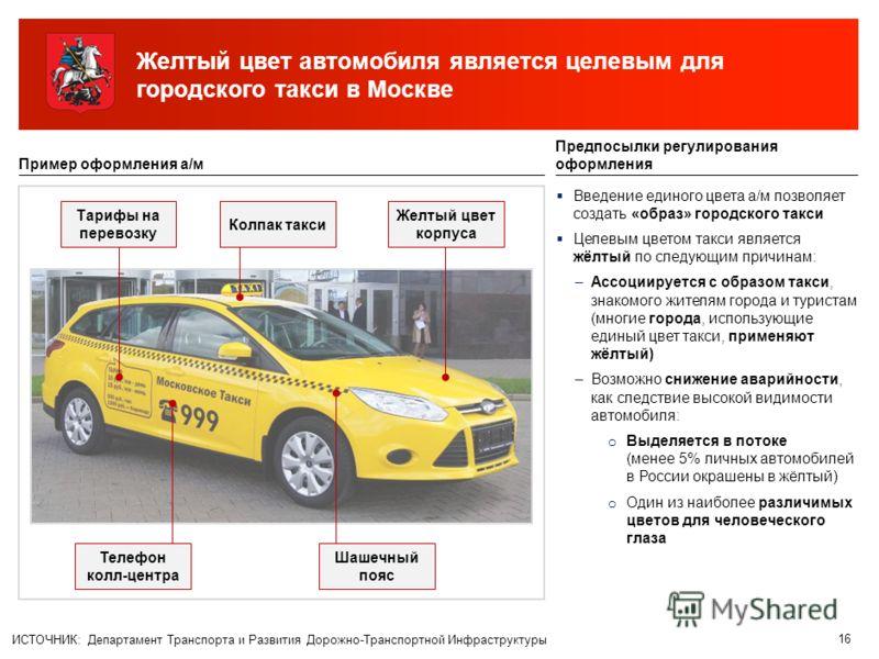 Требования к автомобилям такси должны обеспечивать минимальную степень безопасности, удобства пассажира и качество внешнего вида 15 ИСТОЧНИК: Департамент Транспорта и Развития Дорожно-Транспортной Инфраструктуры Внешний вид Удобство пассажира Безопас