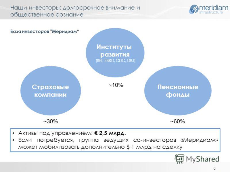 Наши инвесторы: долгосрочное внимание и общественное сознание 6 База инвесторов