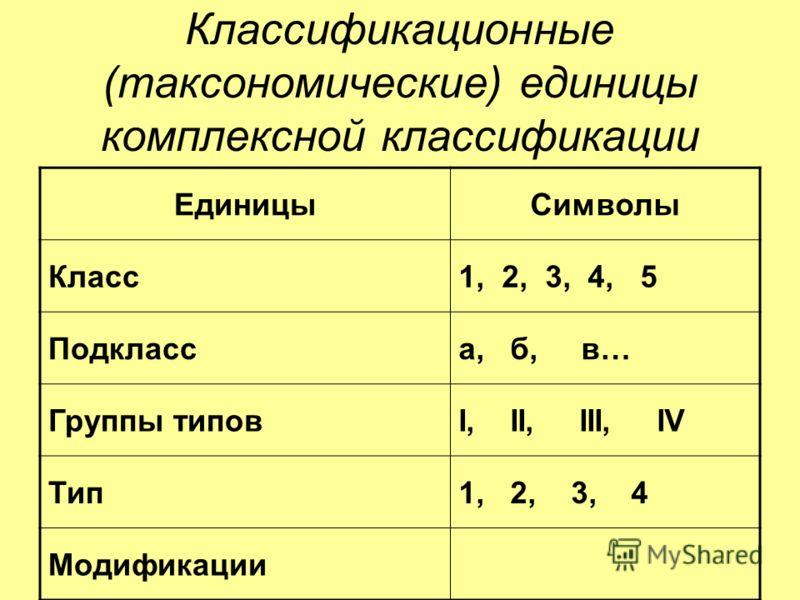 Классификационные (таксономические) единицы комплексной классификации ЕдиницыСимволы Класс1, 2, 3, 4, 5 Подкласса, б, в… Группы типовI, II, III, IV Тип1, 2, 3, 4 Модификации