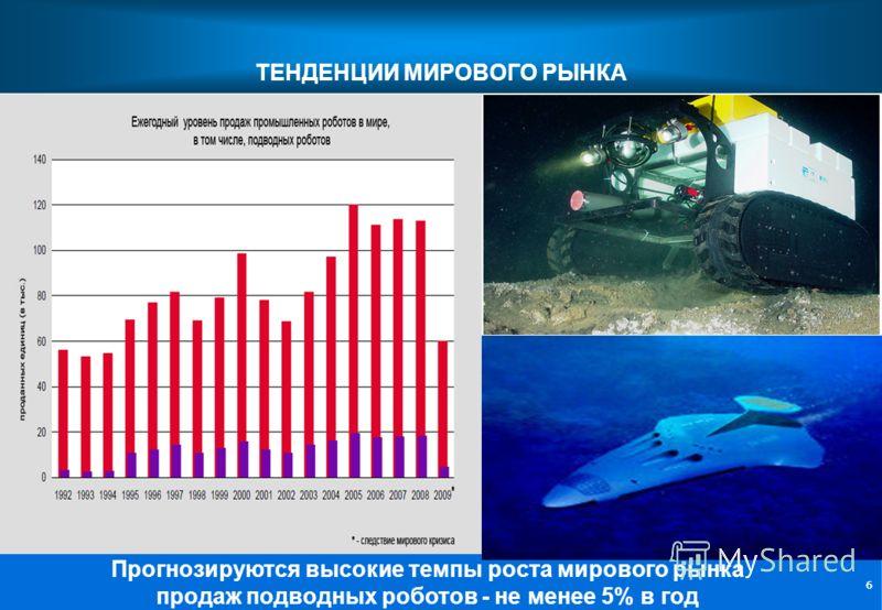 6 ТЕНДЕНЦИИ МИРОВОГО РЫНКА 6 Прогнозируются высокие темпы роста мирового рынка продаж подводных роботов - не менее 5% в год