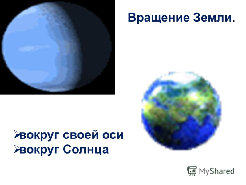 Вращение Земли. вокруг своей оси вокруг Солнца