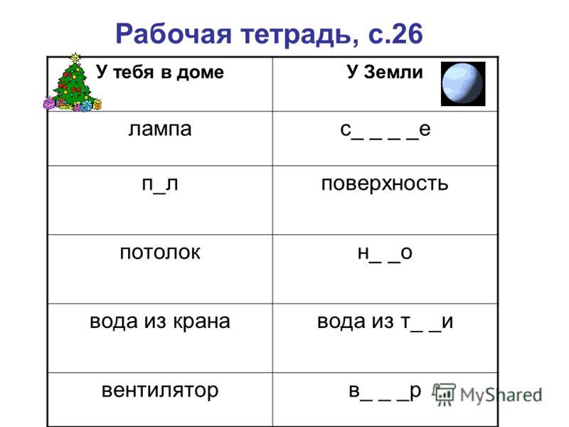 У тебя в домеУ Земли лампас_ _ _ _е п_лповерхность потолокн_ _о вода из кранавода из т_ _и вентиляторв_ _ _р Рабочая тетрадь, с.26