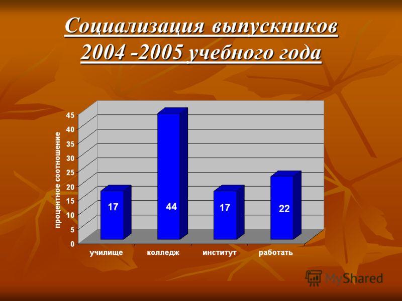 Социализация выпускников 2004 -2005 учебного года