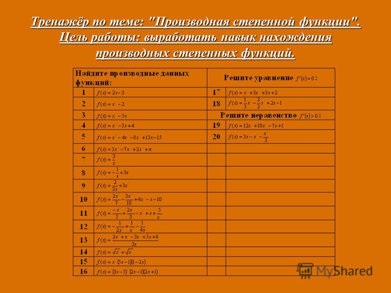 Тренажёр по теме: Производная степенной функции. Цель работы: выработать навык нахождения производных степенных функций.