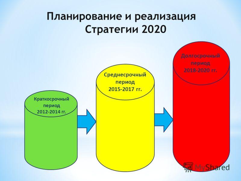 Планирование и реализация Стратегии 2020 Краткосрочный период 2012-2014 гг. Среднесрочный период 2015-2017 гг. Долгосрочный период 2018-2020 гг.