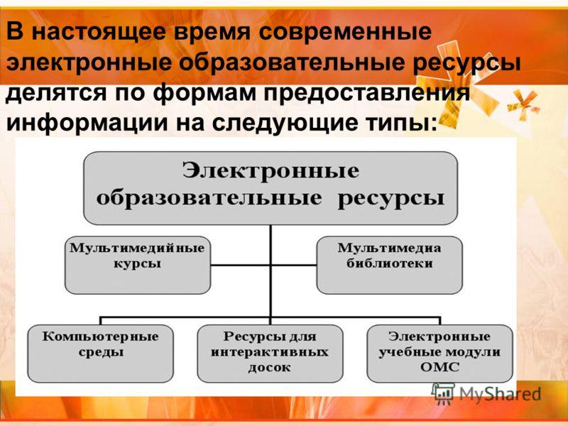 В настоящее время современные электронные образовательные ресурсы делятся по формам предоставления информации на следующие типы: