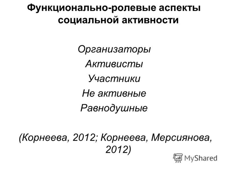 Функционально-ролевые аспекты социальной активности Организаторы Активисты Участники Не активные Равнодушные (Корнеева, 2012; Корнеева, Мерсиянова, 2012)