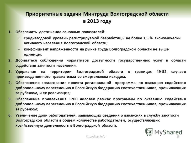 Приоритетные задачи Минтруда Волгоградской области в 2013 году 1.Обеспечить достижение основных показателей: – среднегодовой уровень регистрируемой безработицы не более 1,5 % экономически активного населения Волгоградской области; – коэффициент напря
