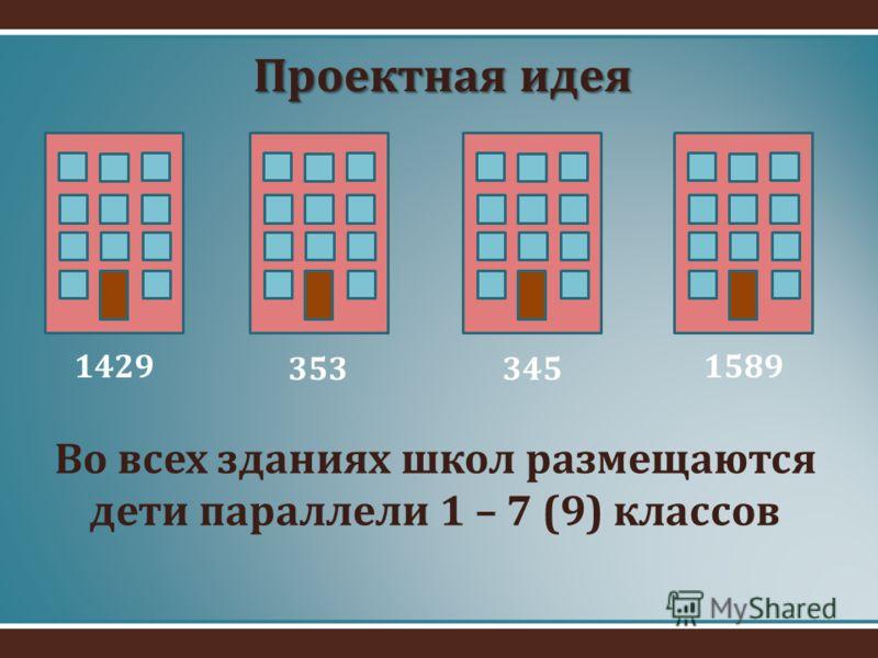 Проектная идея 1429 353345 1589 Во всех зданиях школ размещаются дети параллели 1 – 7 (9) классов