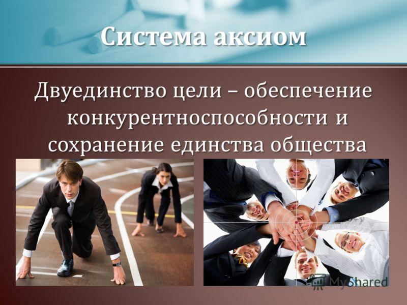 Система аксиом Двуединство цели – обеспечение конкурентноспособности и сохранение единства общества Двуединство цели – обеспечение конкурентноспособности и сохранение единства общества