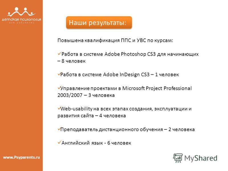 www.Psyparents.ru Наши результаты: Повышена квалификация ППС и УВС по курсам: Работа в системе Adobe Photoshop CS3 для начинающих – 8 человек Работа в системе Adobe InDesign CS3 – 1 человек Управление проектами в Microsoft Project Professional 2003/2