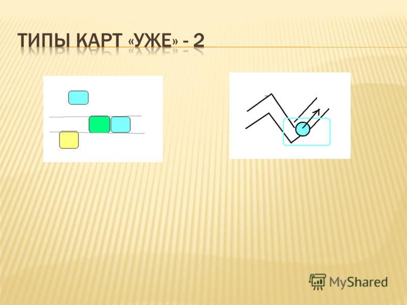 Дизайн образовательного процесса