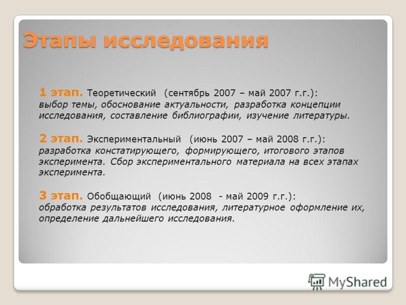 Этапы исследования 1 этап. Теоретический (сентябрь 2007 – май 2007 г.г.): выбор темы, обоснование актуальности, разработка концепции исследования, составление библиографии, изучение литературы. 2 этап. Экспериментальный (июнь 2007 – май 2008 г.г.): р