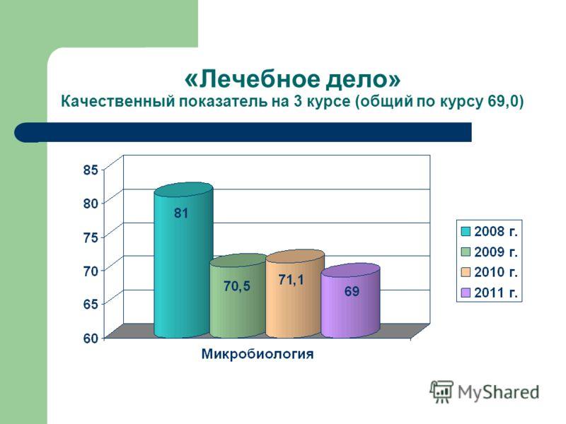 « Лечебное дело» Качественный показатель на 3 курсе (общий по курсу 69,0)
