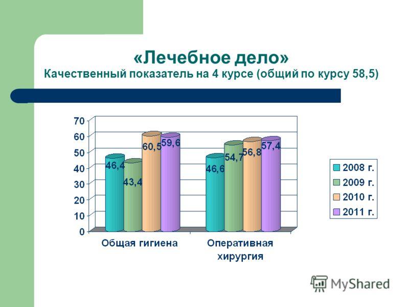 «Лечебное дело» Качественный показатель на 4 курсе (общий по курсу 58,5)