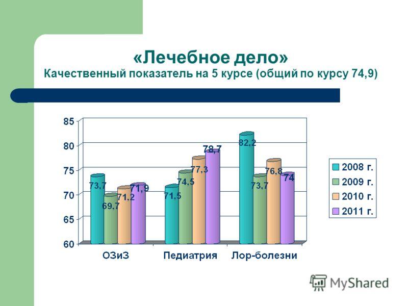 «Лечебное дело» Качественный показатель на 5 курсе (общий по курсу 74,9)