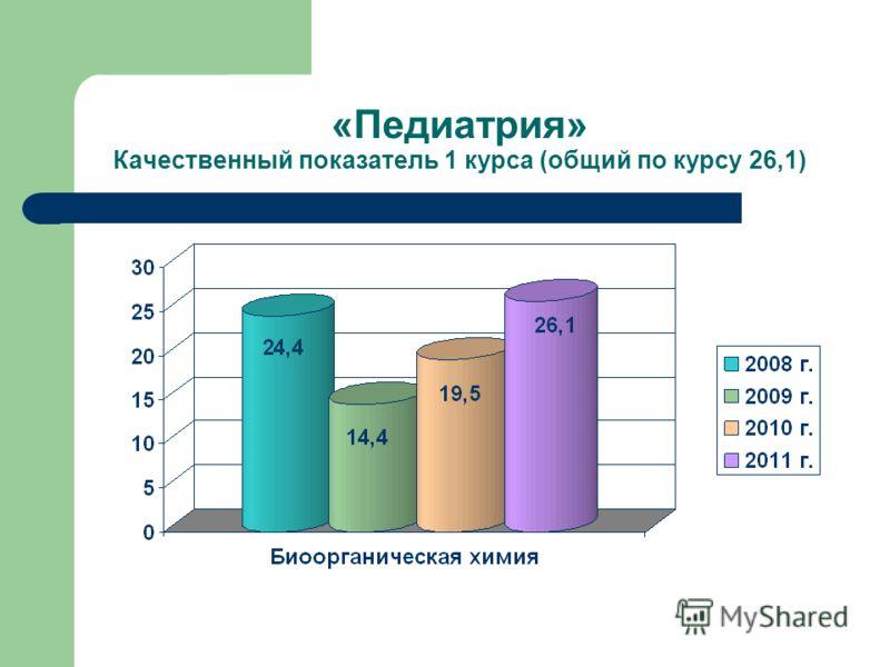 «Педиатрия» Качественный показатель 1 курса (общий по курсу 26,1)