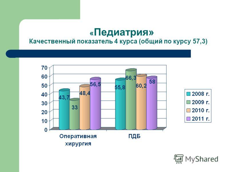 « Педиатрия» Качественный показатель 4 курса (общий по курсу 57,3)