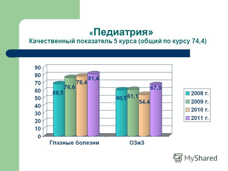 « Педиатрия» Качественный показатель 5 курса (общий по курсу 74,4)