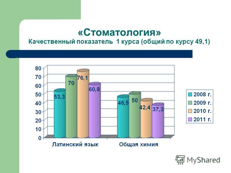 «Стоматология» Качественный показатель 1 курса (общий по курсу 49,1)