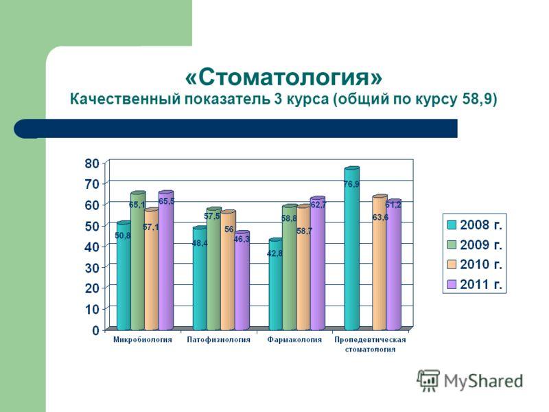 «Стоматология» Качественный показатель 3 курса (общий по курсу 58,9)